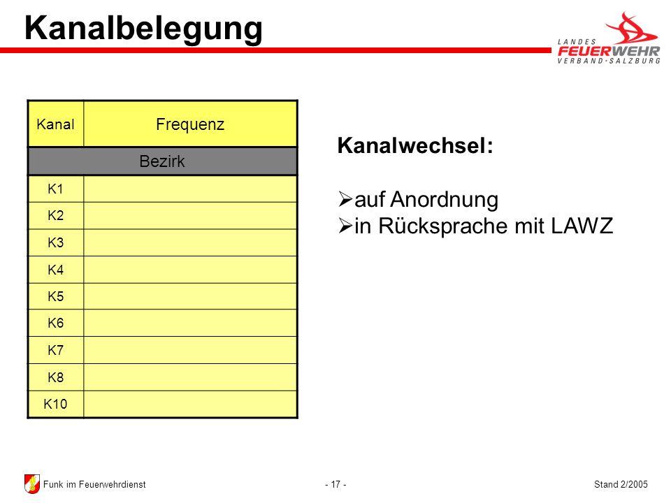 Kanalbelegung Kanalwechsel: auf Anordnung in Rücksprache mit LAWZ