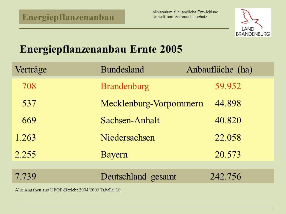 Energiepflanzenanbau Ernte 2005