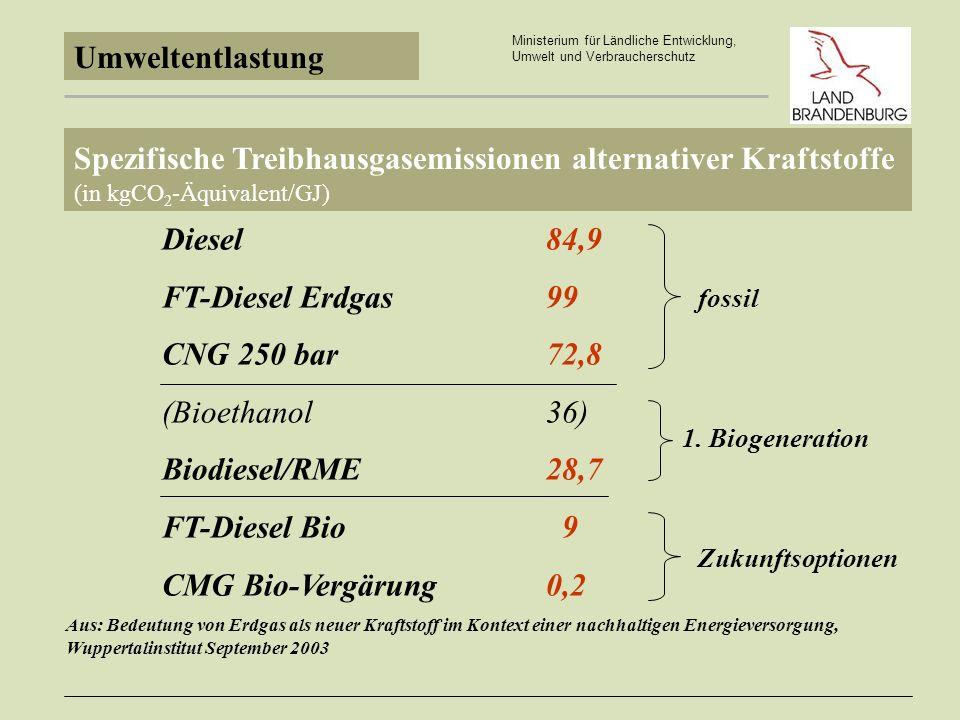 FT-Diesel Erdgas 99 fossil CNG 250 bar 72,8 (Bioethanol 36)