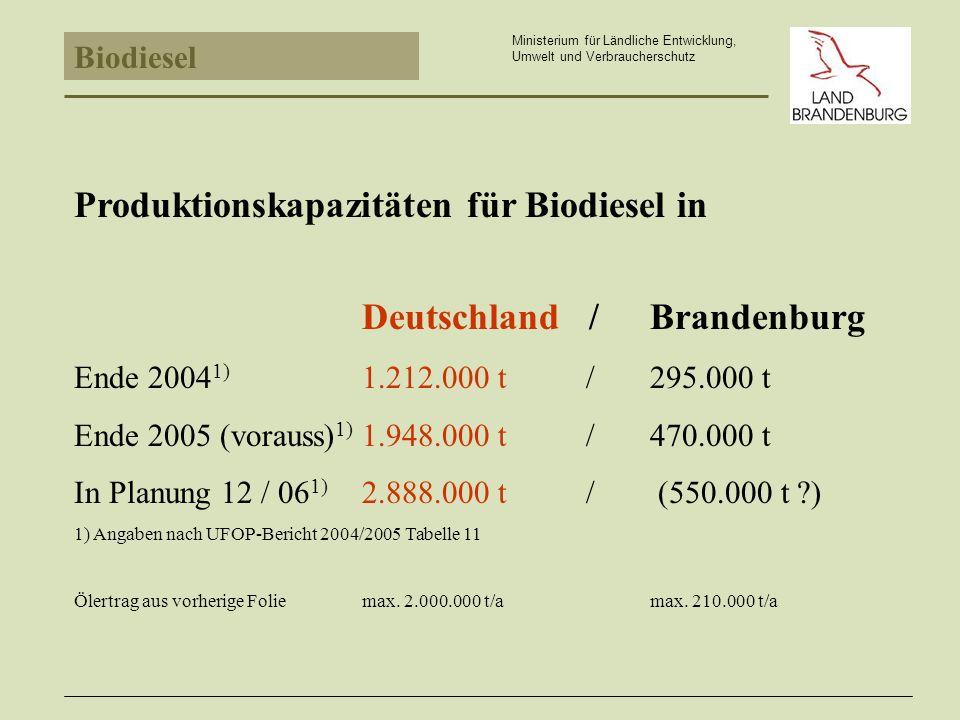 Produktionskapazitäten für Biodiesel in Deutschland / Brandenburg