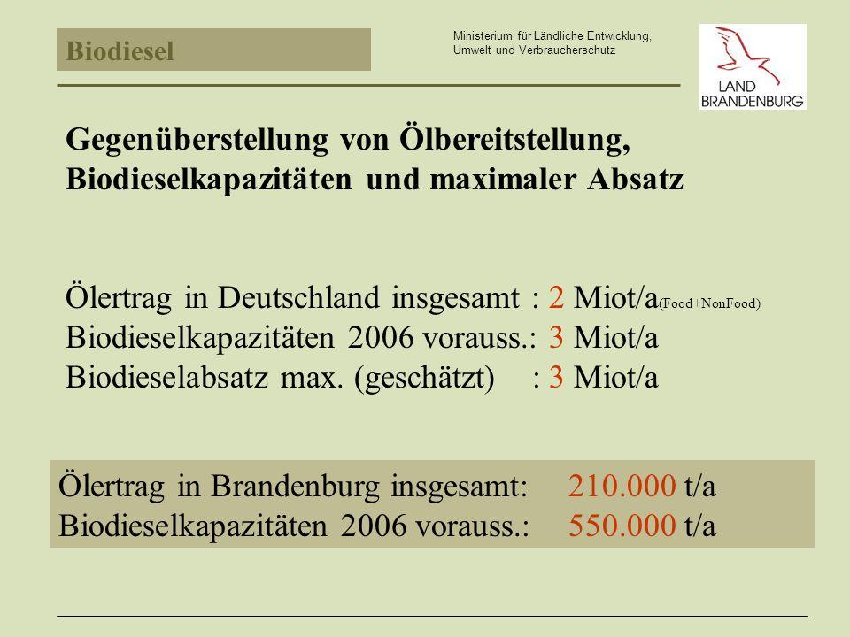 Biodiesel Ministerium für Ländliche Entwicklung, Umwelt und Verbraucherschutz.