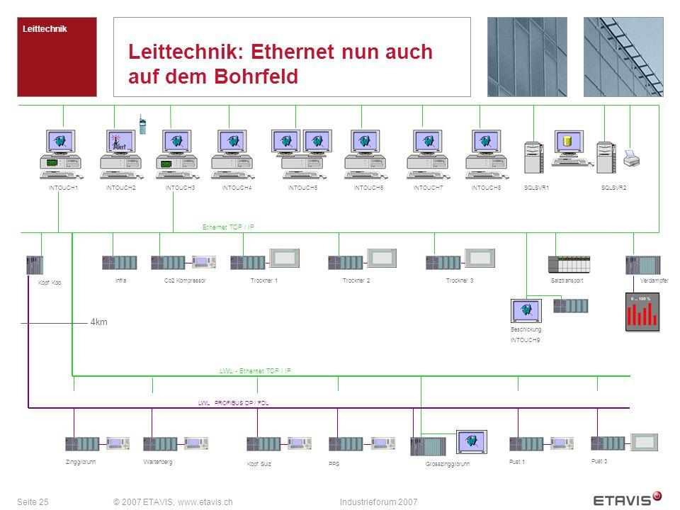 Leittechnik: Ethernet nun auch auf dem Bohrfeld
