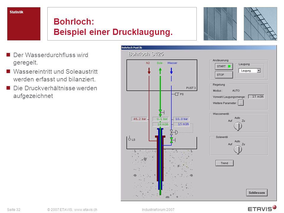 Bohrloch: Beispiel einer Drucklaugung.