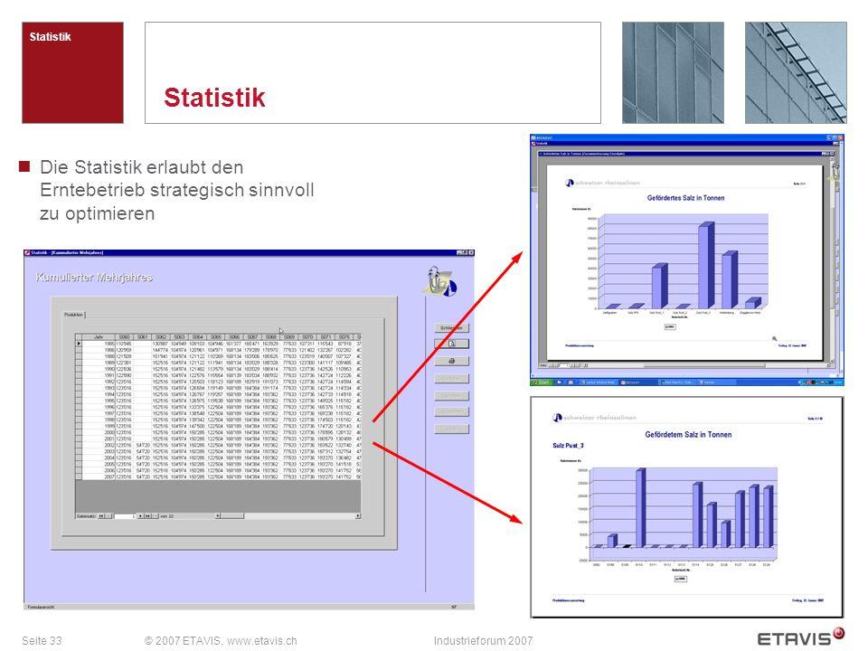 Statistik Statistik. Die Statistik erlaubt den Erntebetrieb strategisch sinnvoll zu optimieren. © 2007 ETAVIS, www.etavis.ch.