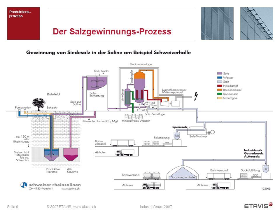 Der Salzgewinnungs-Prozess