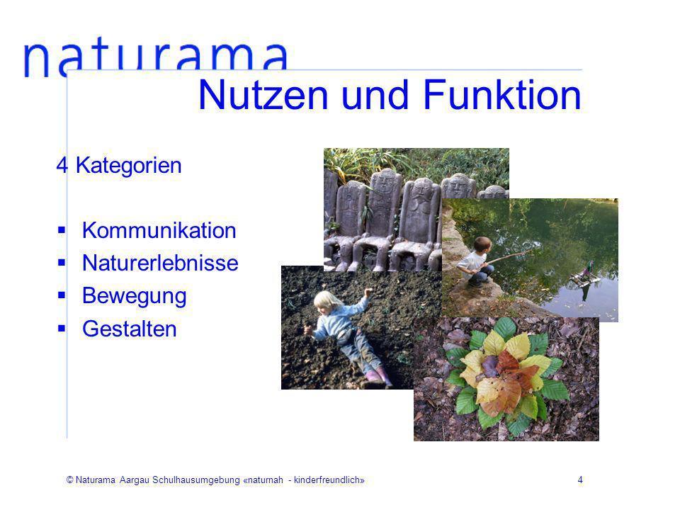 Nutzen und Funktion 4 Kategorien Kommunikation Naturerlebnisse