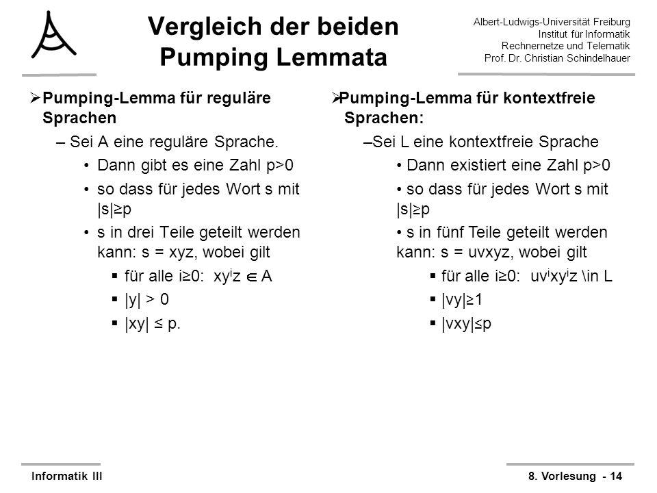 Vergleich der beiden Pumping Lemmata