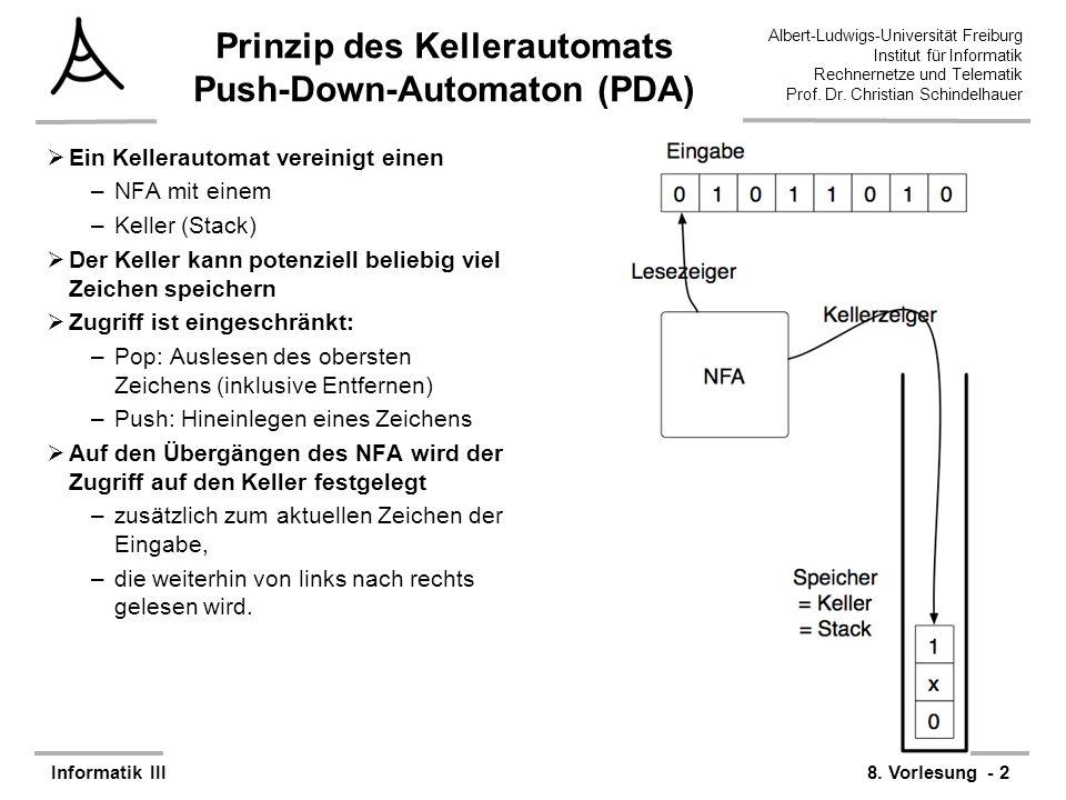Prinzip des Kellerautomats Push-Down-Automaton (PDA)
