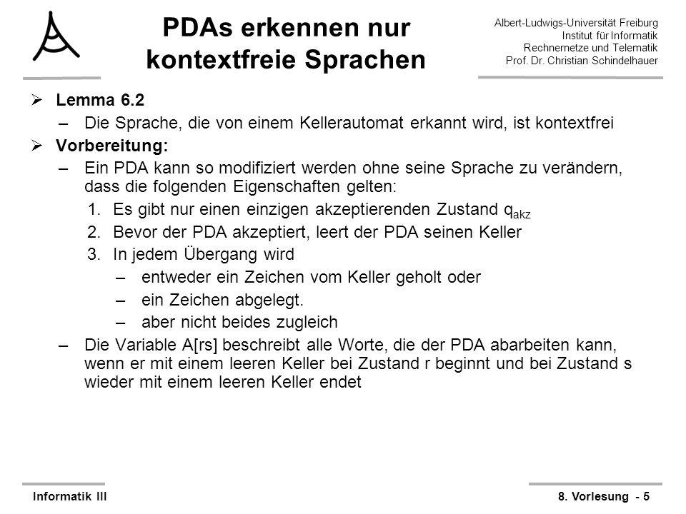 PDAs erkennen nur kontextfreie Sprachen