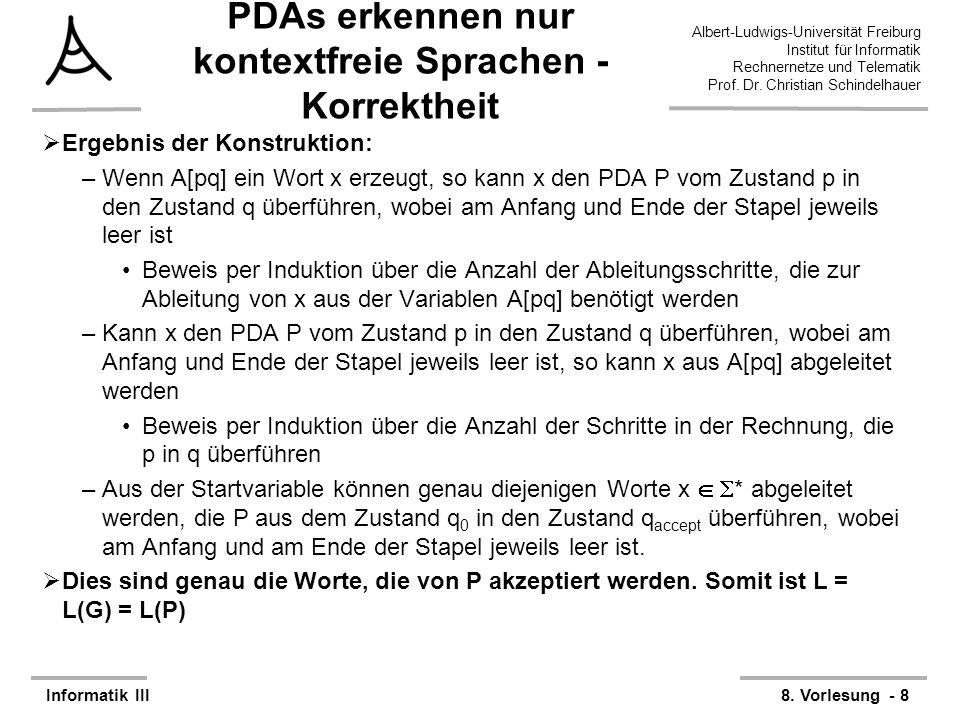 PDAs erkennen nur kontextfreie Sprachen - Korrektheit