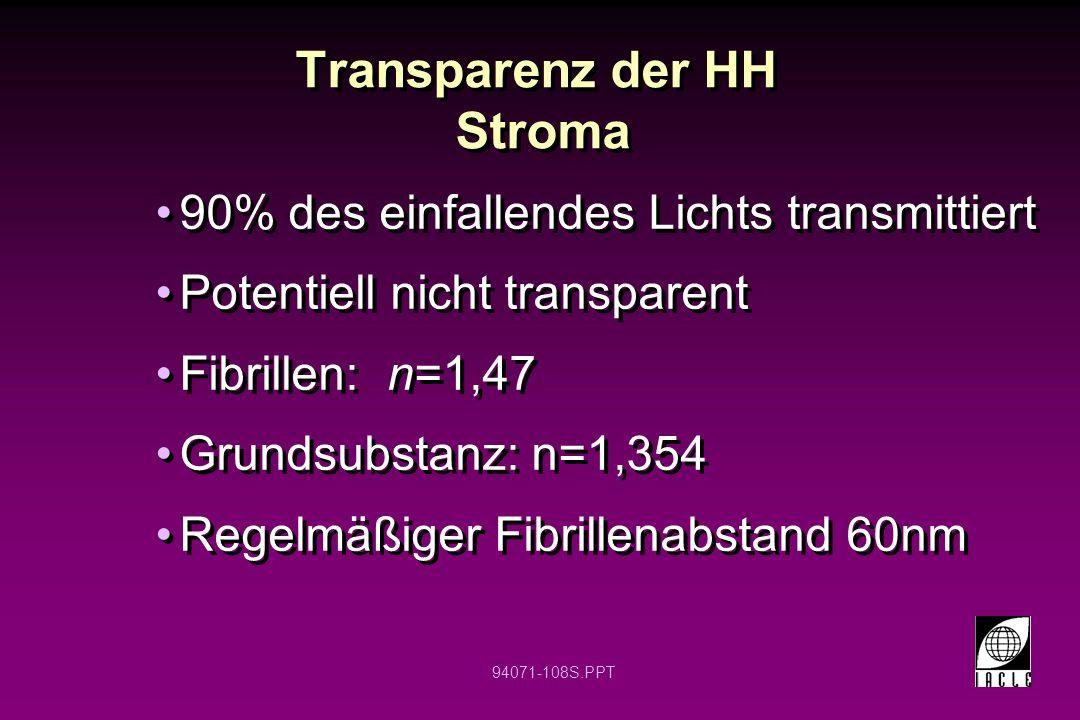 Transparenz der HH Stroma