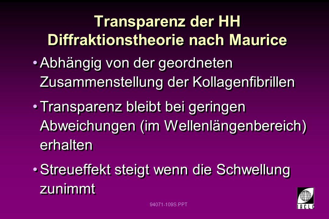Transparenz der HH Diffraktionstheorie nach Maurice