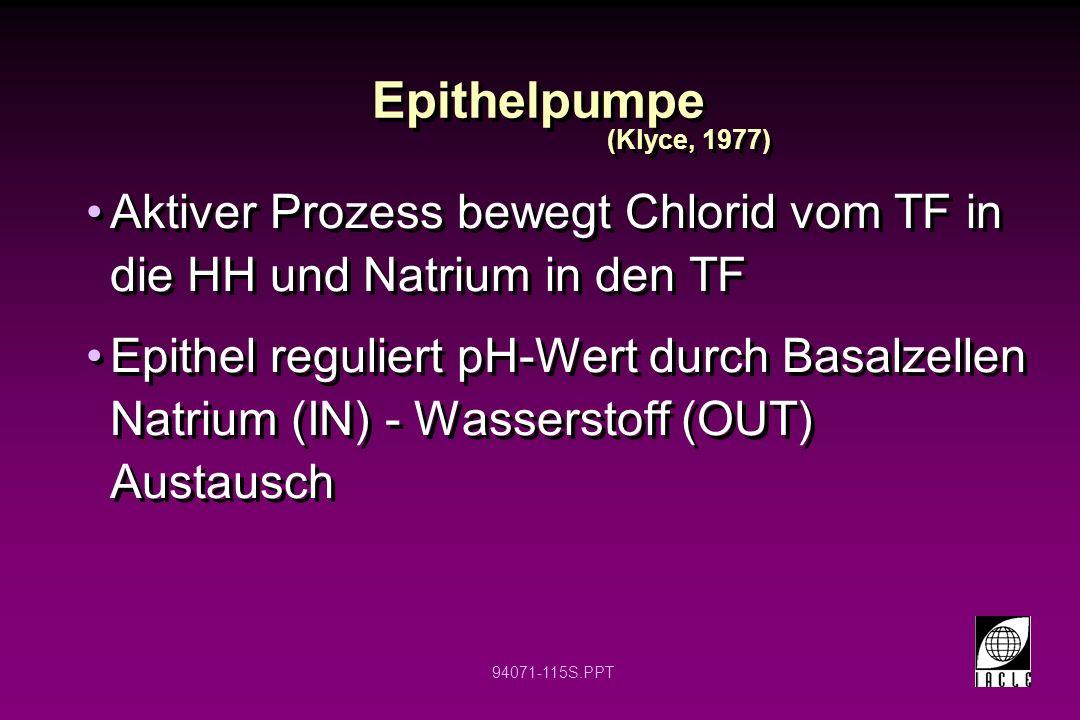 Epithelpumpe (Klyce, 1977) Aktiver Prozess bewegt Chlorid vom TF in die HH und Natrium in den TF.
