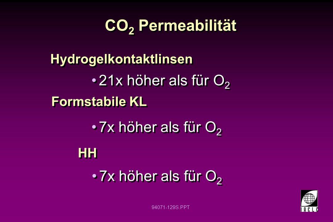CO2 Permeabilität 21x höher als für O2 7x höher als für O2