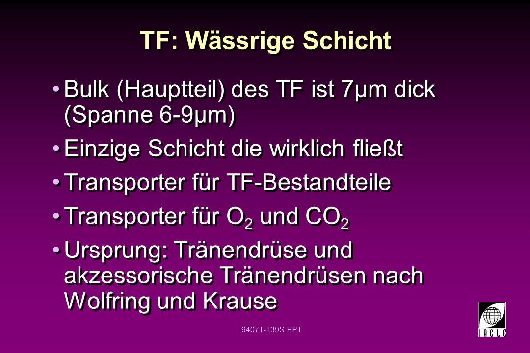 TF: Wässrige Schicht Bulk (Hauptteil) des TF ist 7µm dick (Spanne 6-9µm) Einzige Schicht die wirklich fließt.