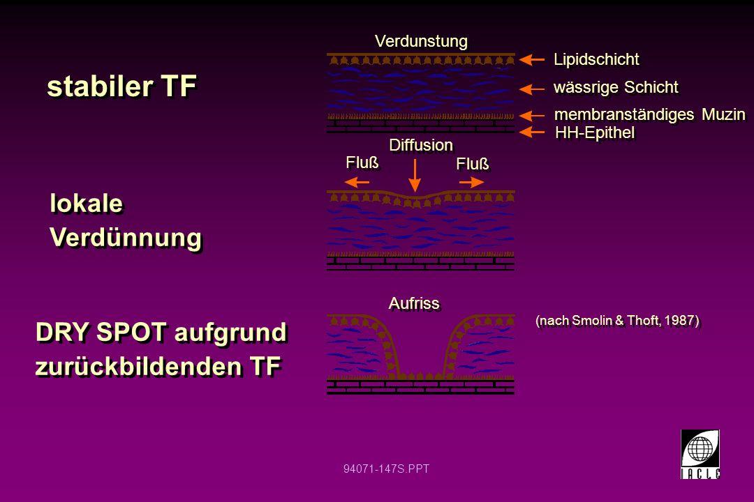 stabiler TF lokale Verdünnung DRY SPOT aufgrund zurückbildenden TF