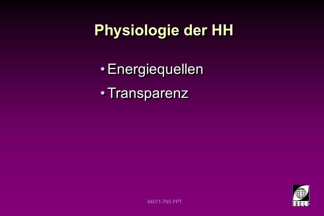 Physiologie der HH Energiequellen Transparenz 12 12