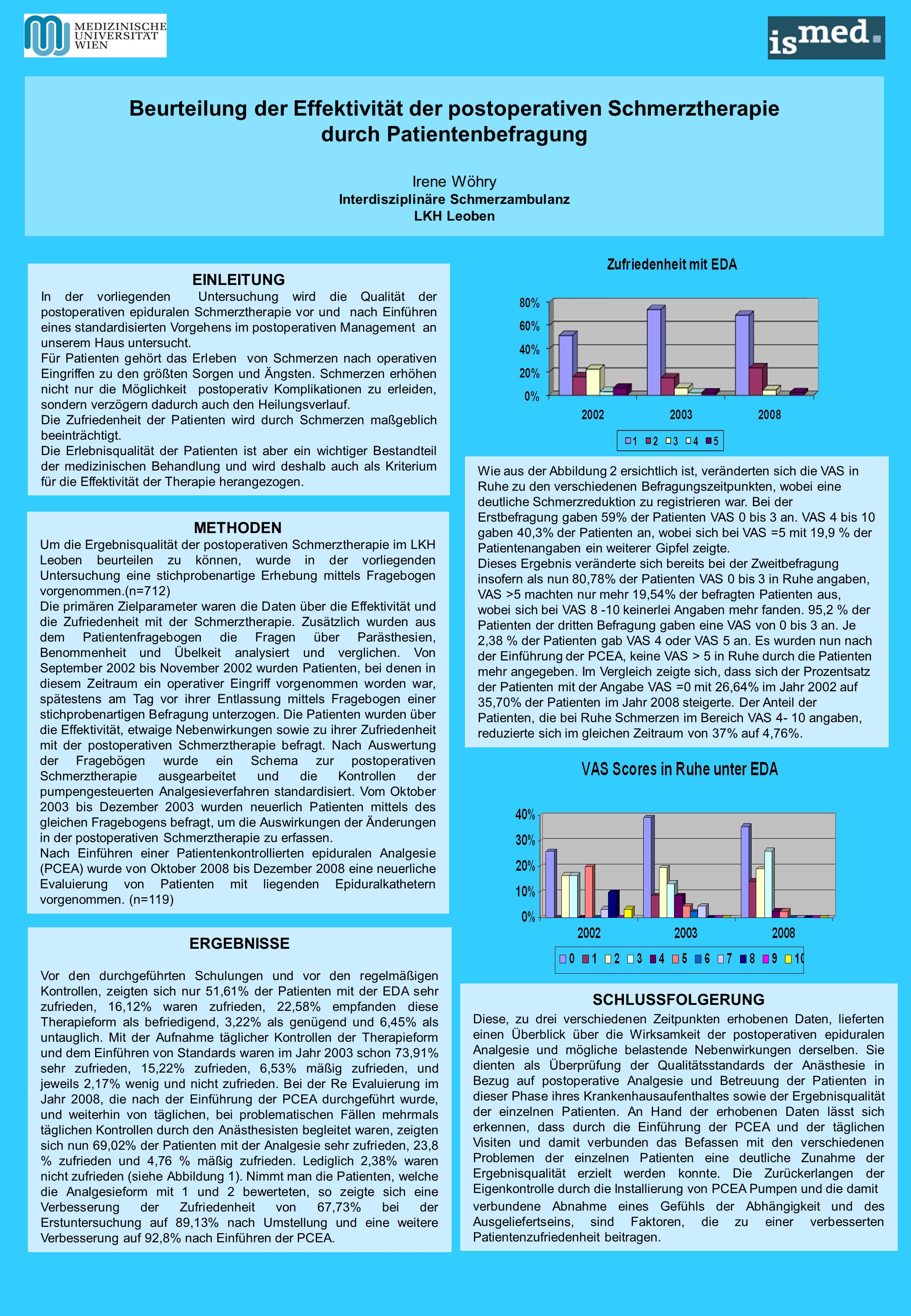 Beurteilung der Effektivität der postoperativen Schmerztherapie durch Patientenbefragung Irene Wöhry Interdisziplinäre Schmerzambulanz LKH Leoben