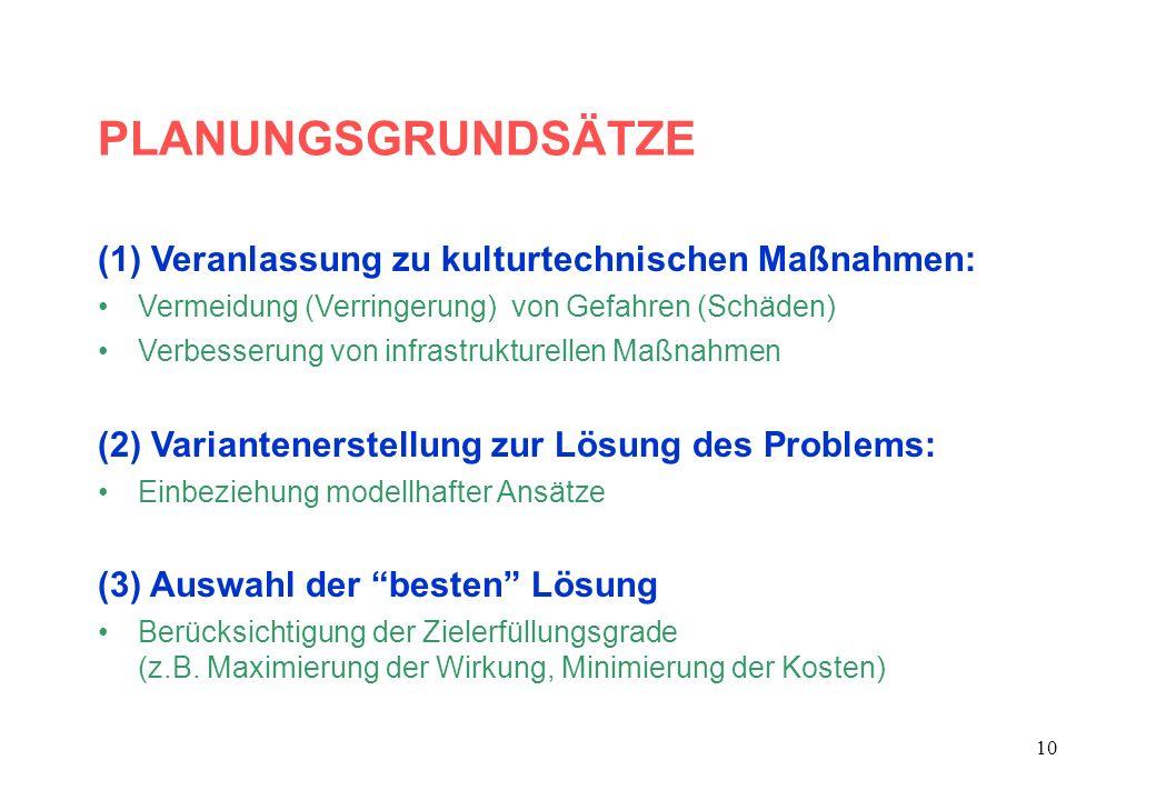 PLANUNGSGRUNDSÄTZE (1) Veranlassung zu kulturtechnischen Maßnahmen: