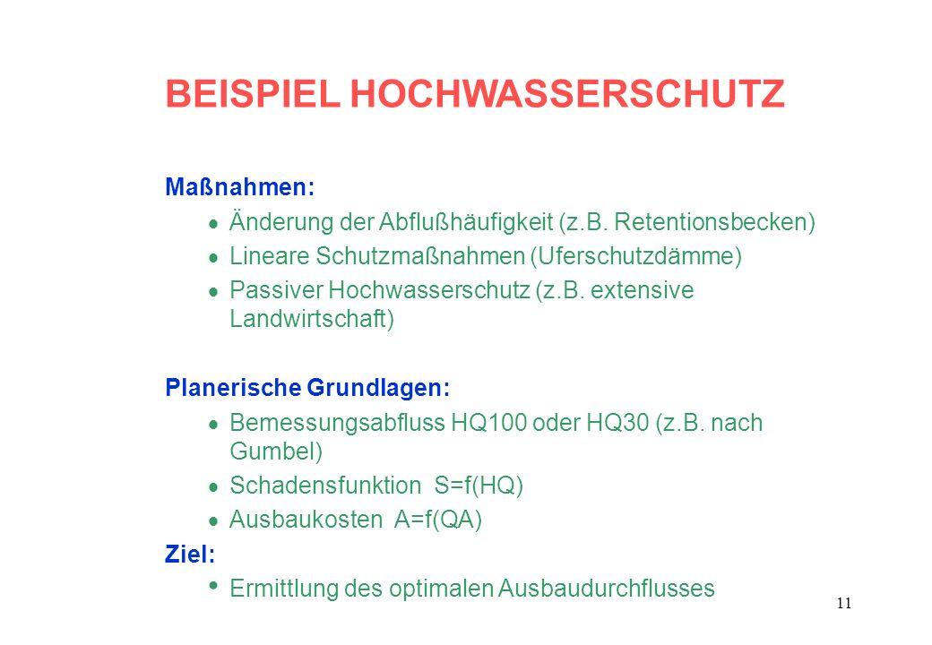 BEISPIEL HOCHWASSERSCHUTZ