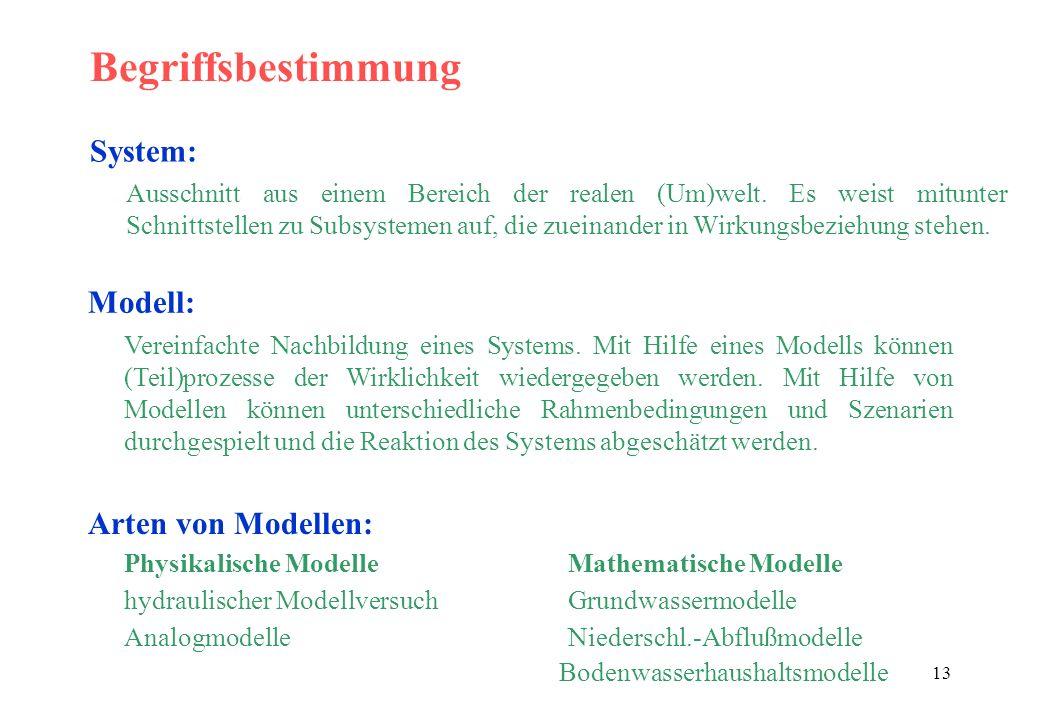 Begriffsbestimmung System: Modell: Arten von Modellen: