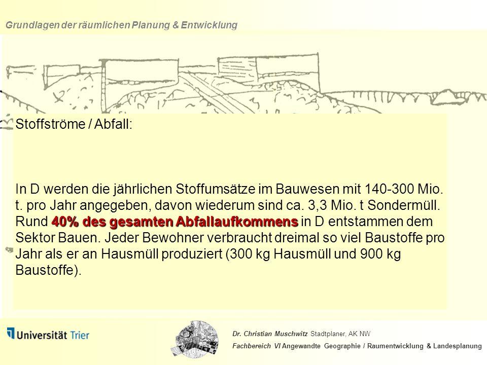 Stoffströme / Abfall: