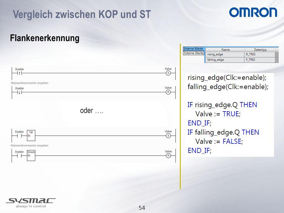 Vergleich zwischen KOP und ST