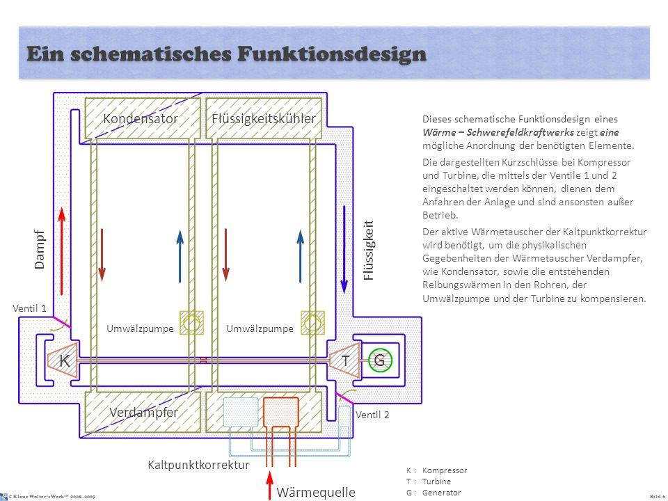 Großzügig Schematisches Werkzeug Bilder - Elektrische Schaltplan ...