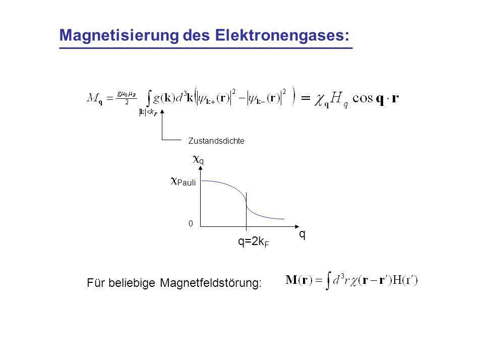 Magnetisierung des Elektronengases: