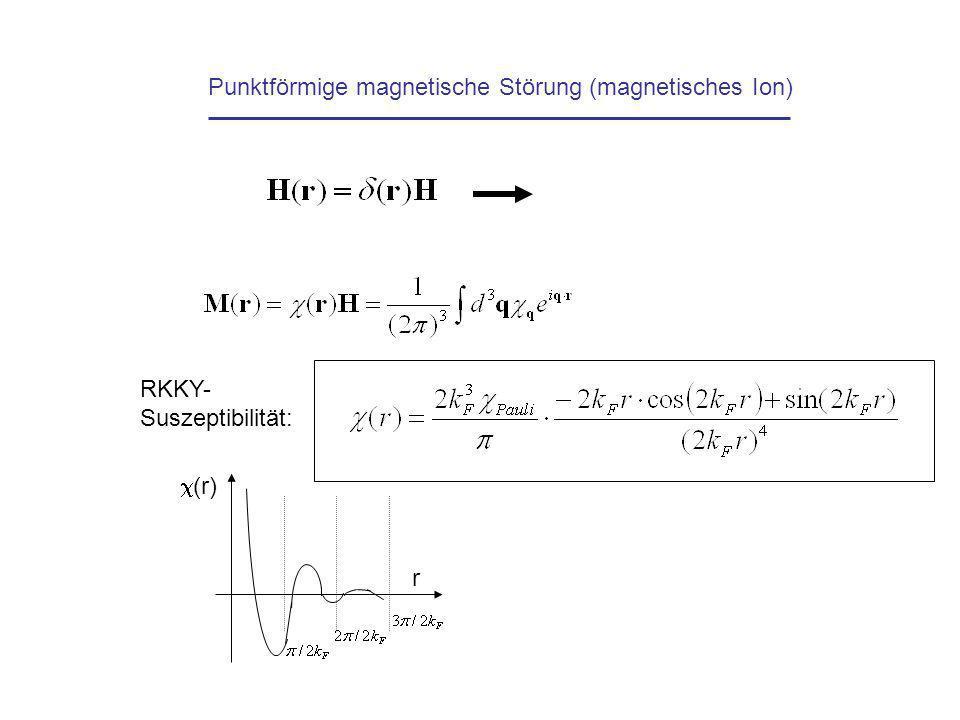 Punktförmige magnetische Störung (magnetisches Ion)