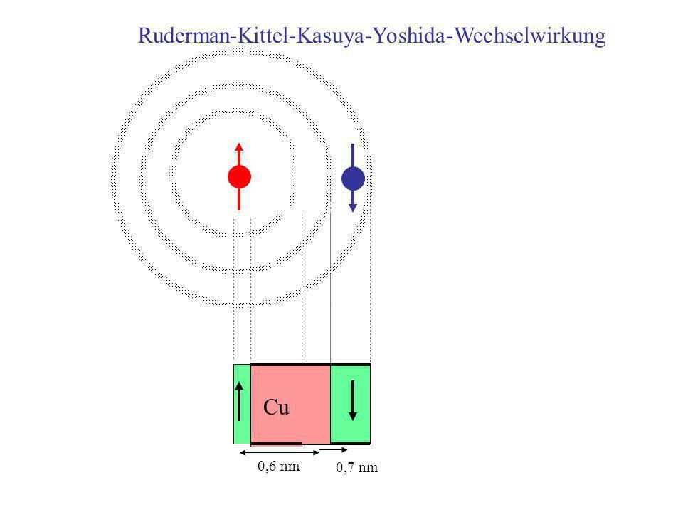 Ruderman-Kittel-Kasuya-Yoshida-Wechselwirkung