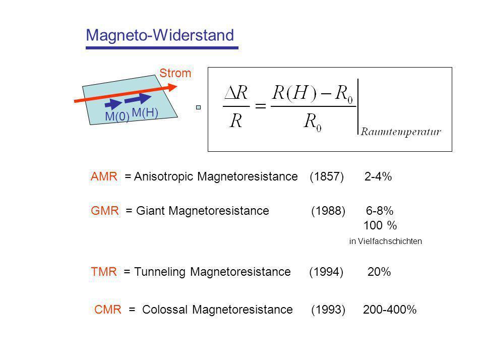 Magneto-Widerstand Strom M(H) M(0)
