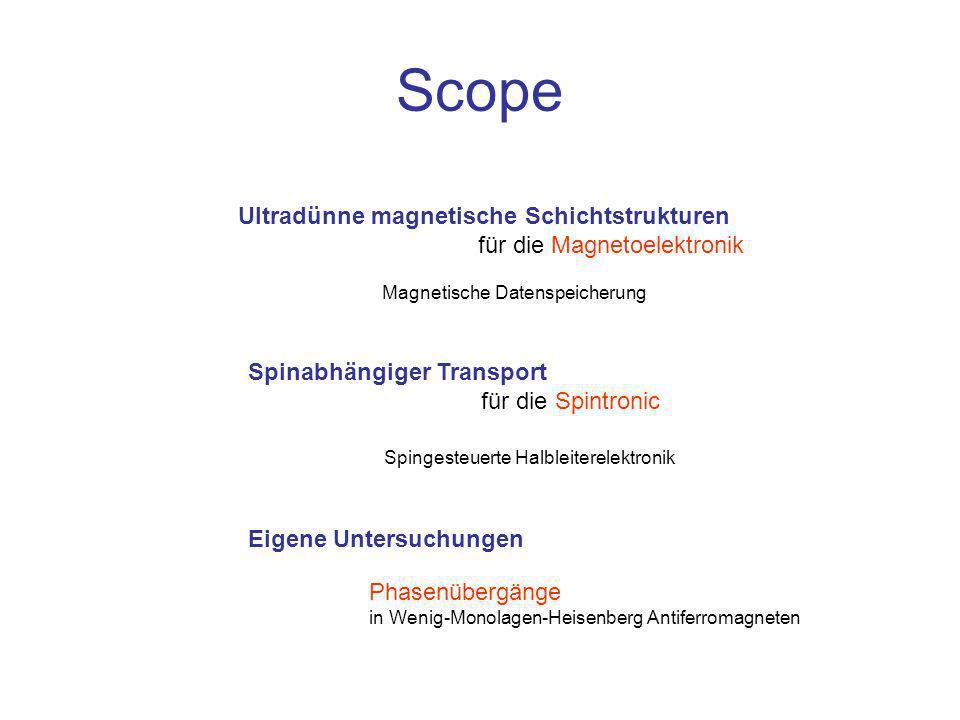 Scope Ultradünne magnetische Schichtstrukturen