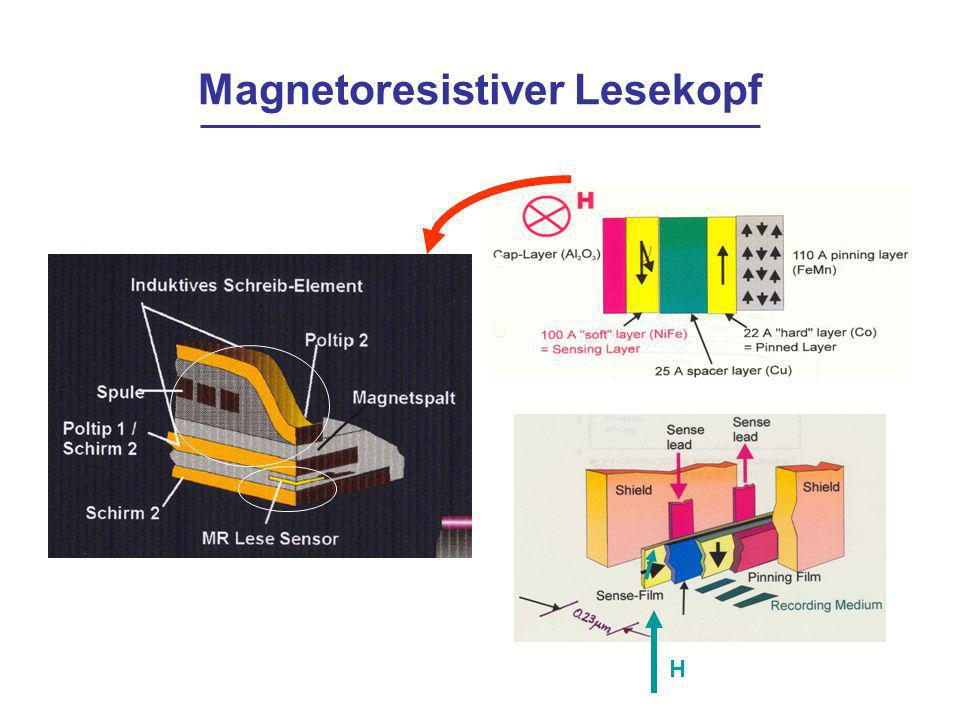 Magnetoresistiver Lesekopf