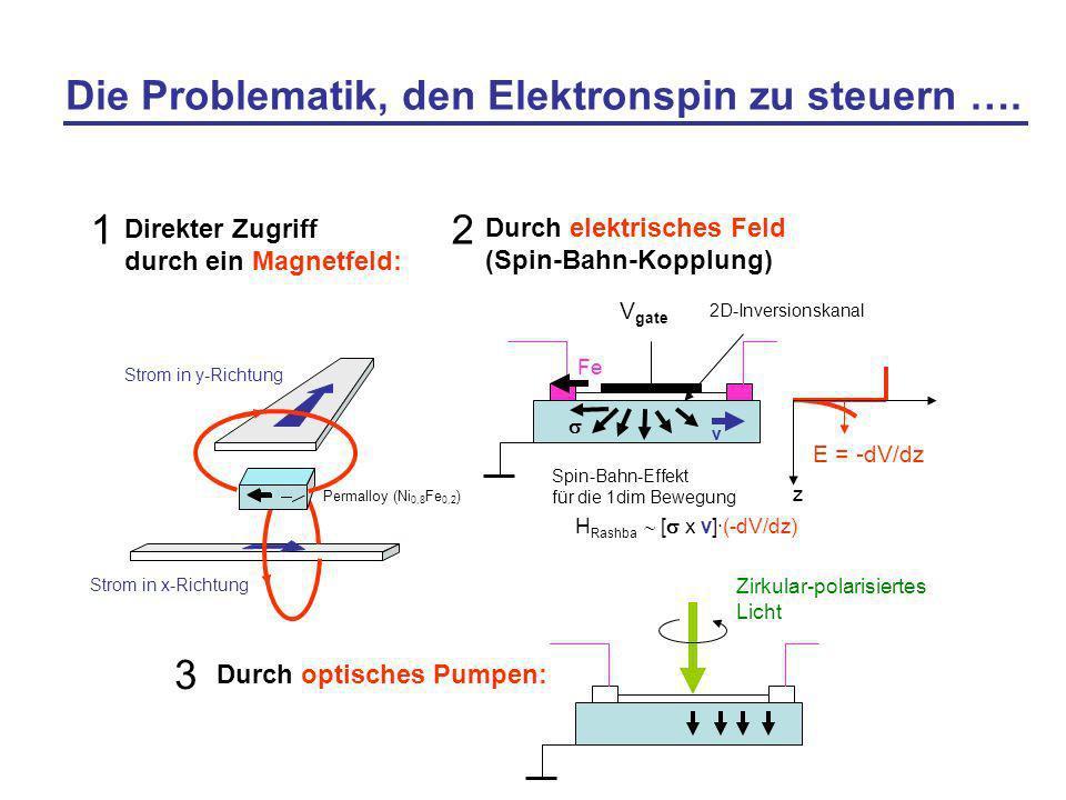 Die Problematik, den Elektronspin zu steuern ….
