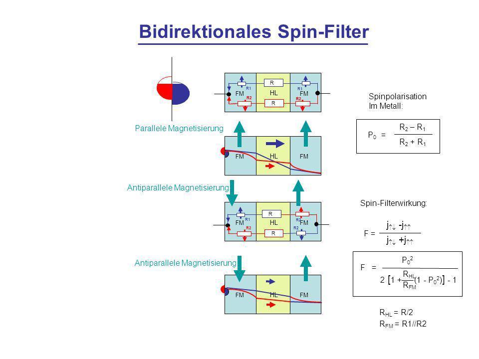 Bidirektionales Spin-Filter