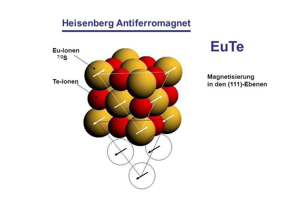 EuTe Heisenberg Antiferromagnet Eu-Ionen 7/2S Magnetisierung Te-Ionen