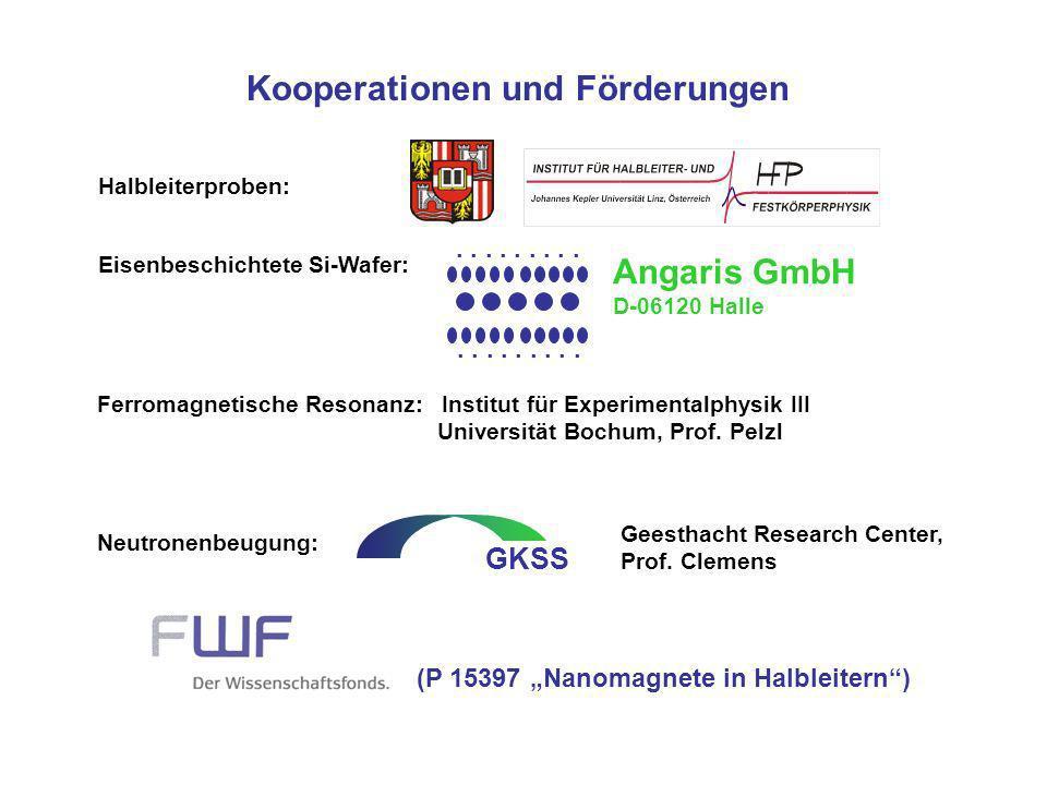 Kooperationen und Förderungen
