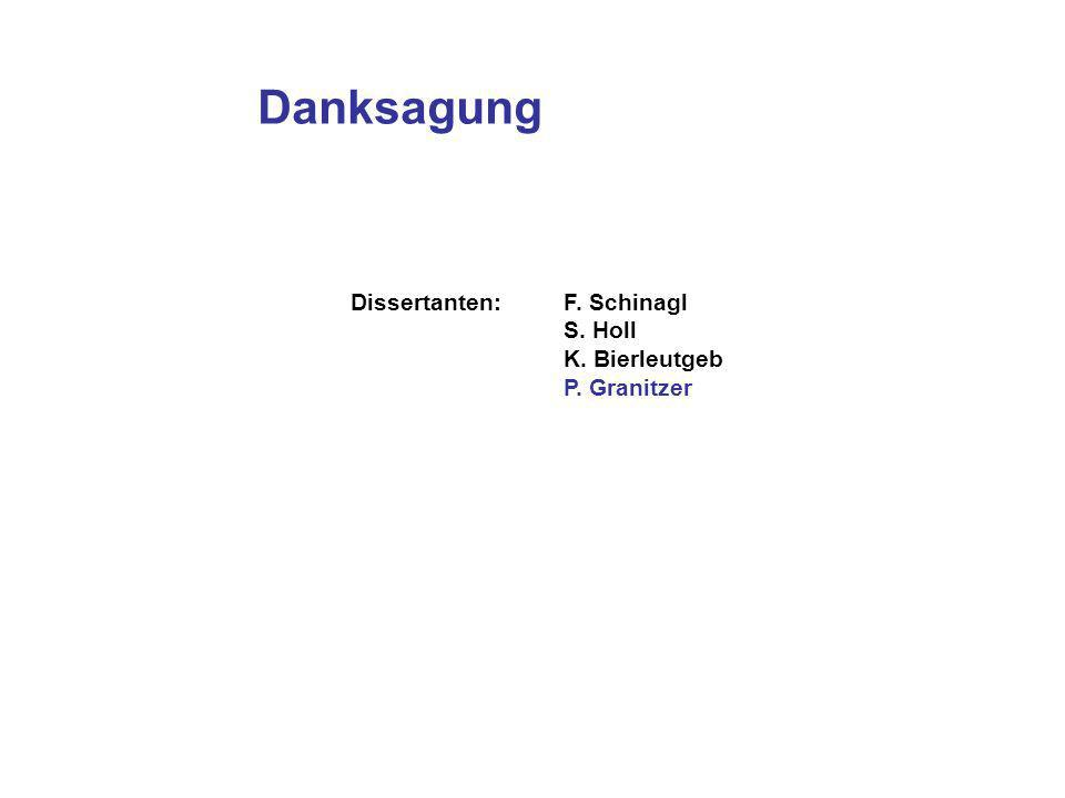 Danksagung Dissertanten: F. Schinagl S. Holl K. Bierleutgeb