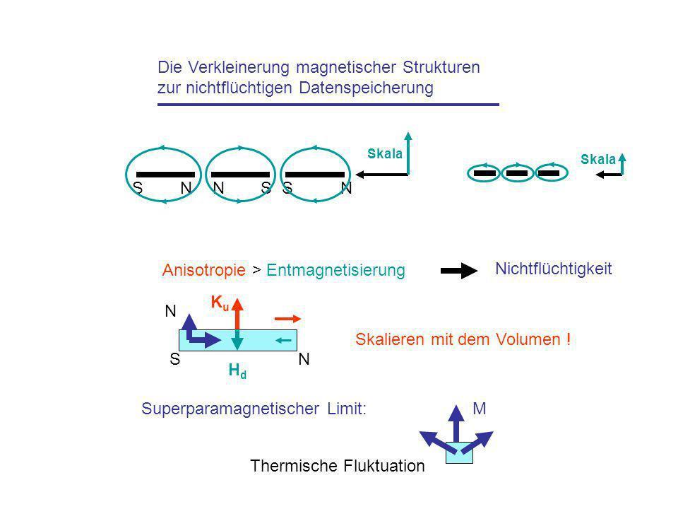 Die Verkleinerung magnetischer Strukturen