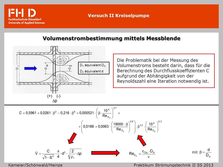 Volumenstrombestimmung mittels Messblende