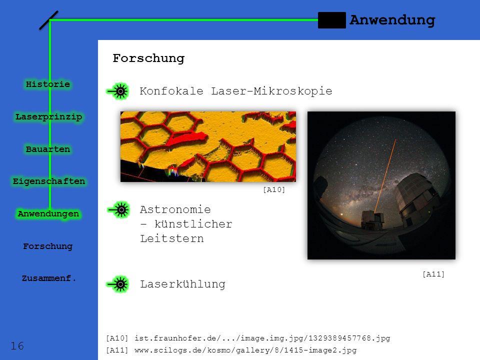 Anwendung Forschung Konfokale Laser-Mikroskopie Astronomie