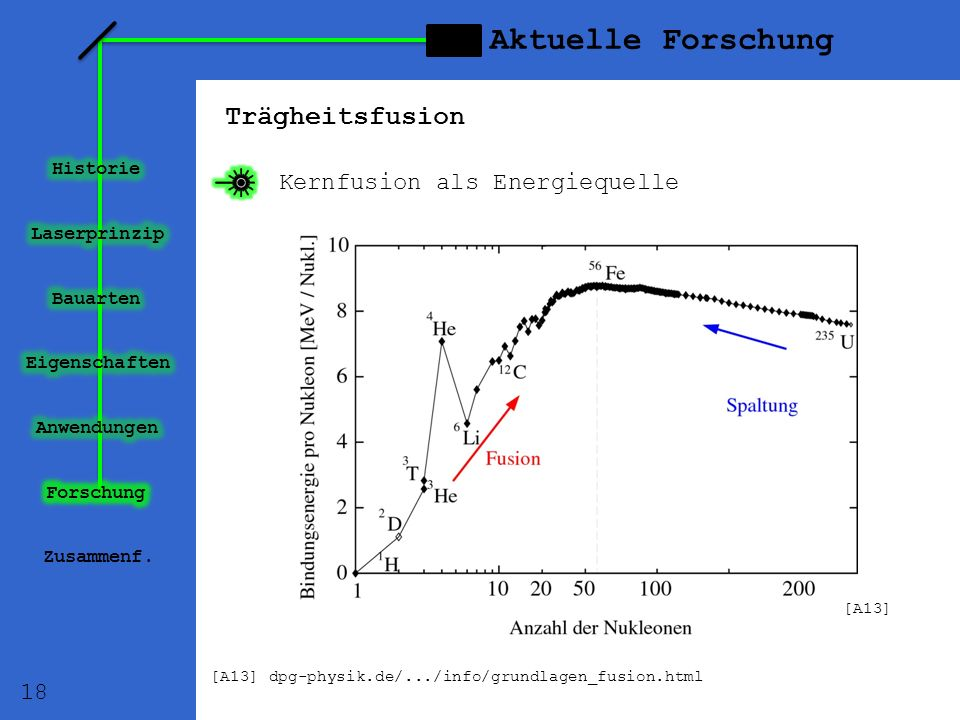Aktuelle Forschung Trägheitsfusion Kernfusion als Energiequelle 18