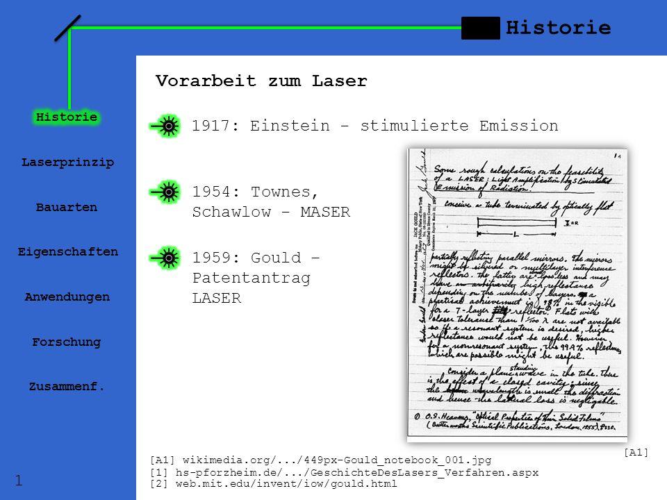 Historie Vorarbeit zum Laser 1917: Einstein - stimulierte Emission