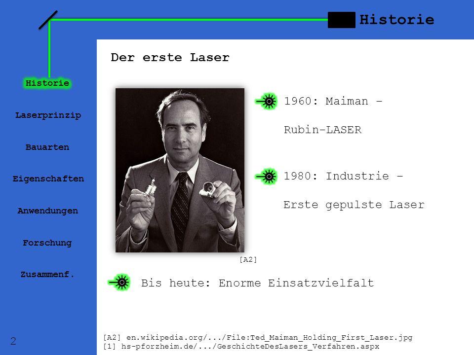 Historie Der erste Laser 1960: Maiman – Rubin-LASER 1980: Industrie –