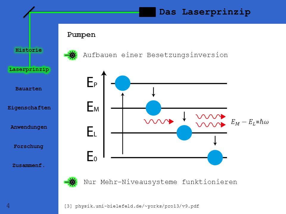 Das Laserprinzip Pumpen Aufbauen einer Besetzungsinversion