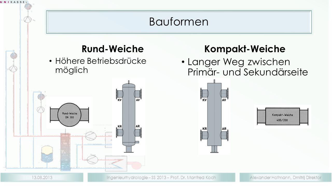 Bauformen Rund-Weiche Kompakt-Weiche