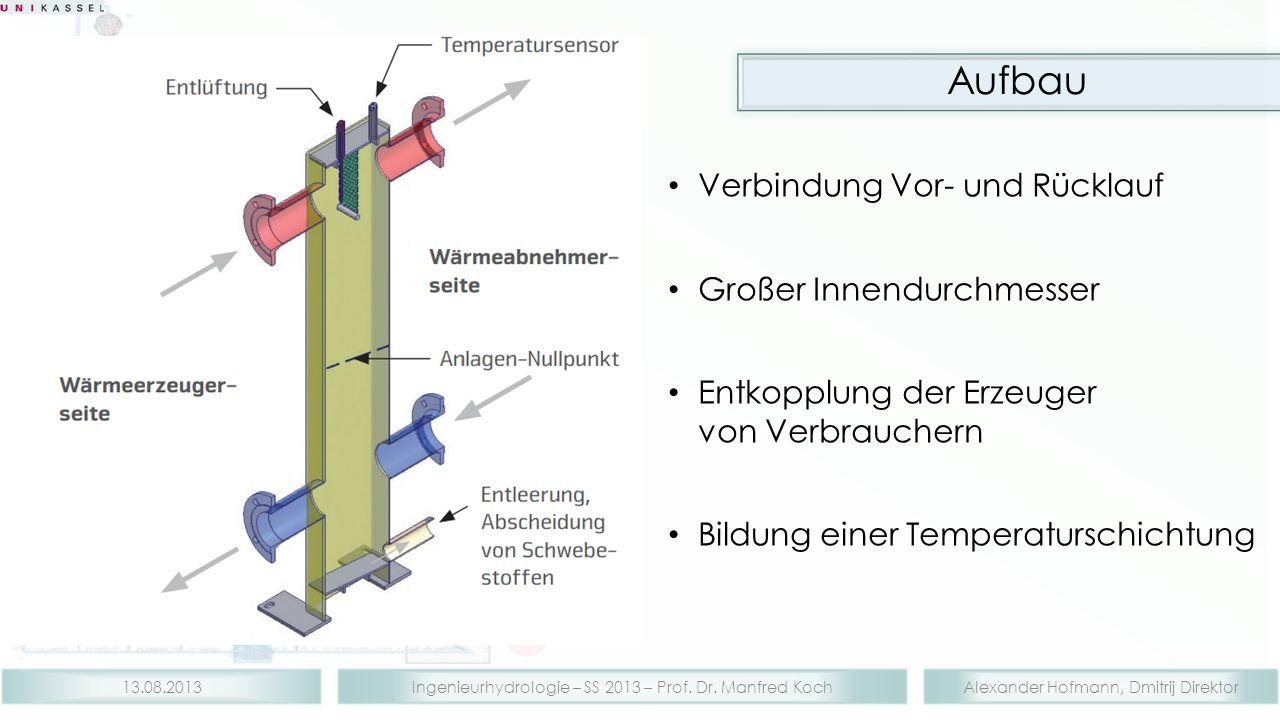 Aufbau Verbindung Vor- und Rücklauf Großer Innendurchmesser