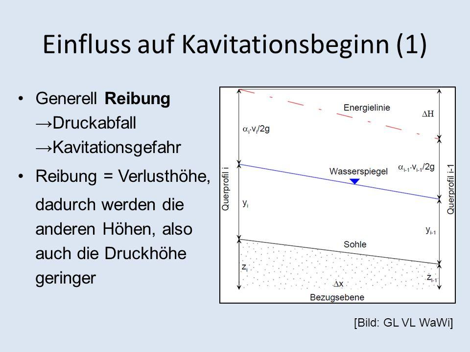 Einfluss auf Kavitationsbeginn (1)