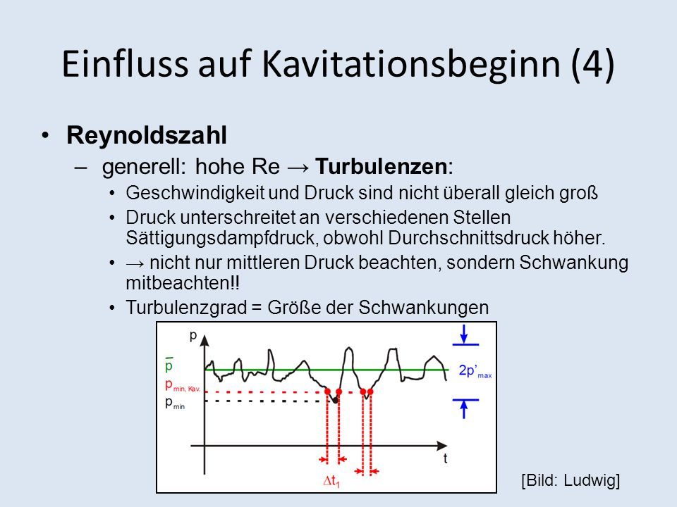 Einfluss auf Kavitationsbeginn (4)